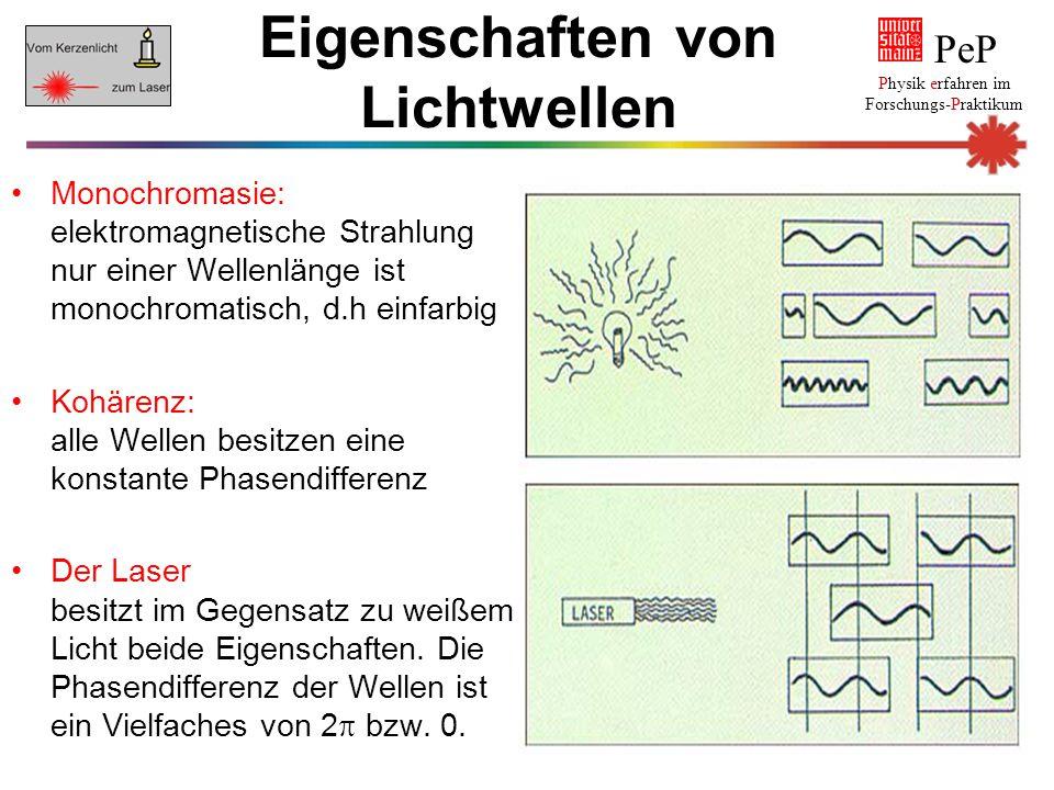 PeP Physik erfahren im Forschungs-Praktikum Eigenschaften von Lichtwellen Monochromasie: elektromagnetische Strahlung nur einer Wellenlänge ist monoch