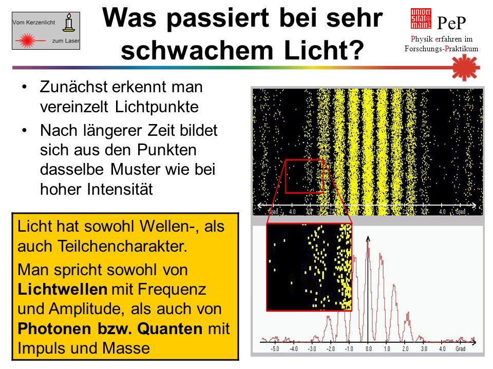Licht hat sowohl Wellen-, als auch Teilchencharakter. Man spricht sowohl von Lichtwellen mit Frequenz und Amplitude, als auch von Photonen bzw. Quante