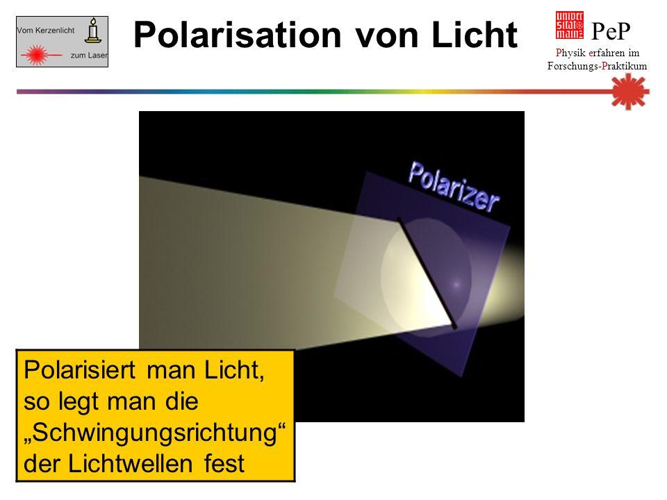 Polarisationsarten Lineare Polarisation Die Lichtwellen schwingen in einer Ebene Zirkulare Polarisation Die Schwingungsrichtung der Wellen rotiert Elliptische Polarisation Die Schwingungsrichtung der Wellen rotiert und der Maximalausschlag variiert dabei PeP Physik erfahren im Forschungs-Praktikum
