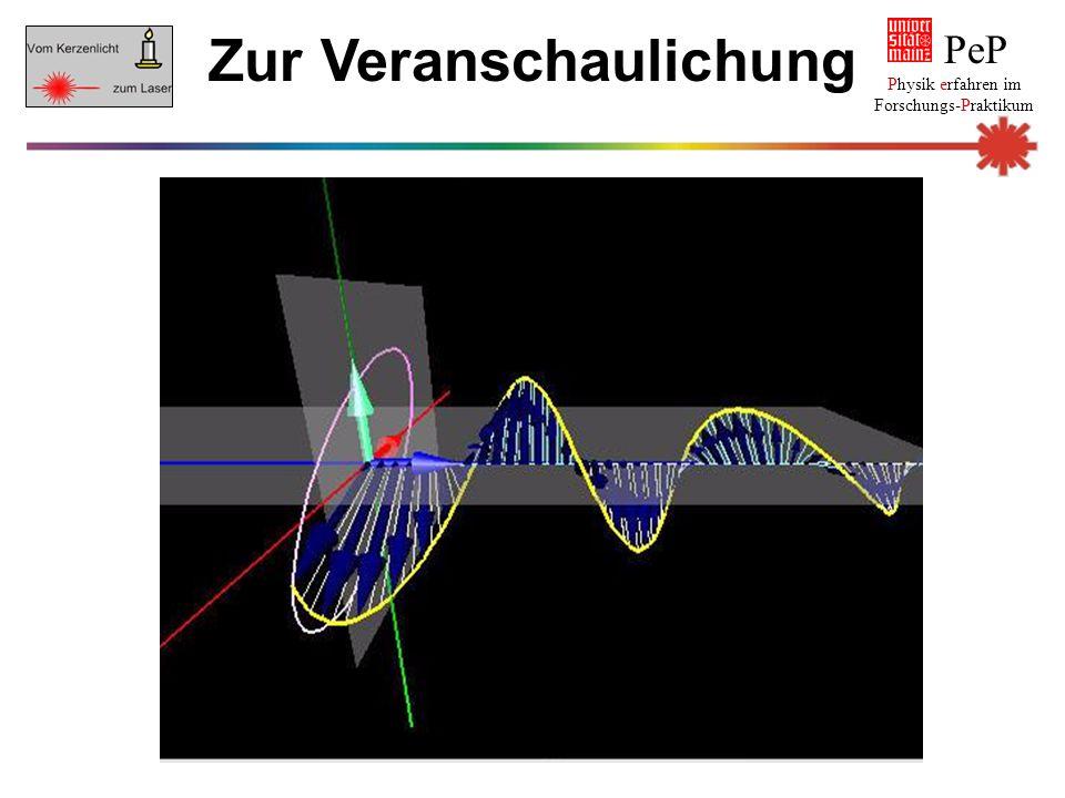 Zur Veranschaulichung PeP Physik erfahren im Forschungs-Praktikum