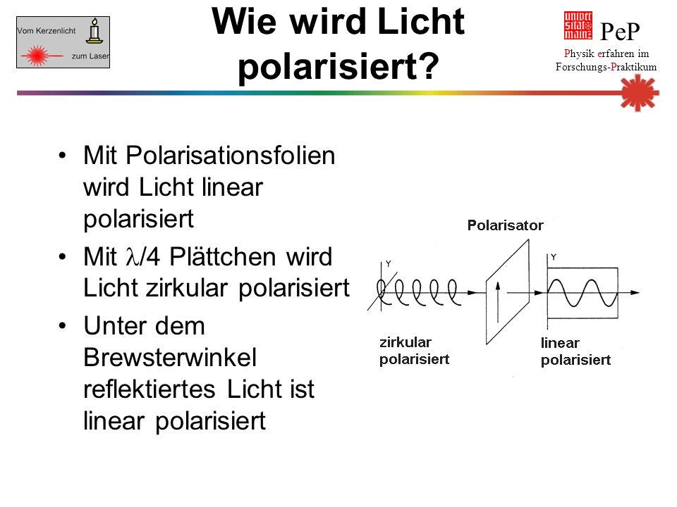Mit Polarisationsfolien wird Licht linear polarisiert Mit /4 Plättchen wird Licht zirkular polarisiert Unter dem Brewsterwinkel reflektiertes Licht is