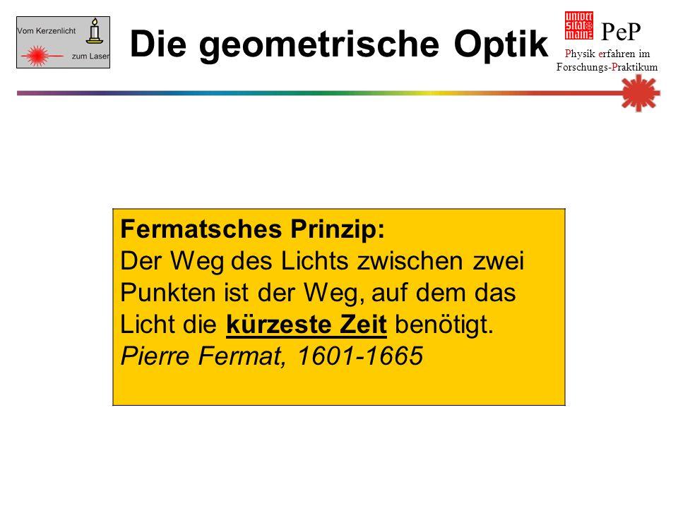 Fermatsches Prinzip: Der Weg des Lichts zwischen zwei Punkten ist der Weg, auf dem das Licht die kürzeste Zeit benötigt. Pierre Fermat, 1601-1665 Die
