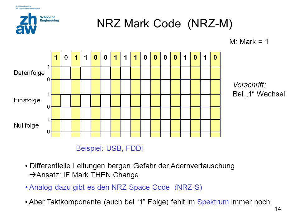 """14 NRZ Mark Code (NRZ-M) Differentielle Leitungen bergen Gefahr der Adernvertauschung  Ansatz: IF Mark THEN Change Aber Taktkomponente (auch bei 1 Folge) fehlt im Spektrum immer noch Beispiel: USB, FDDI Vorschrift: Bei """"1 Wechsel Analog dazu gibt es den NRZ Space Code (NRZ-S) M: Mark = 1"""