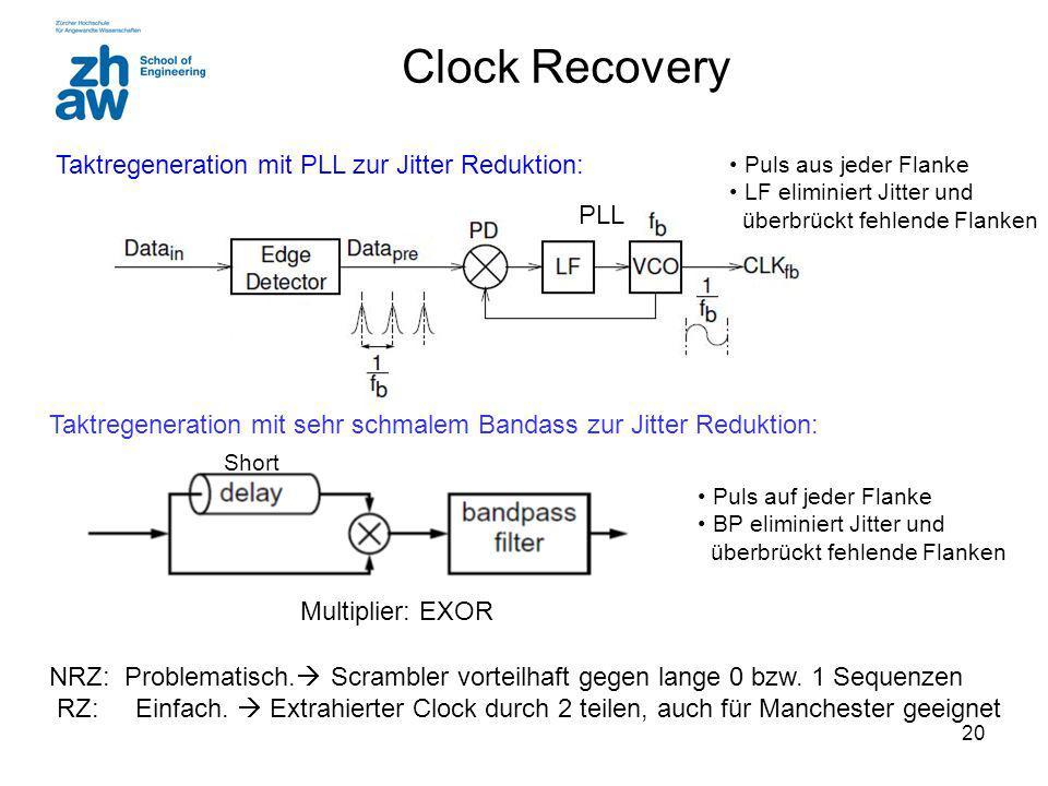 20 Clock Recovery Taktregeneration mit sehr schmalem Bandass zur Jitter Reduktion: NRZ: Problematisch.  Scrambler vorteilhaft gegen lange 0 bzw. 1 Se