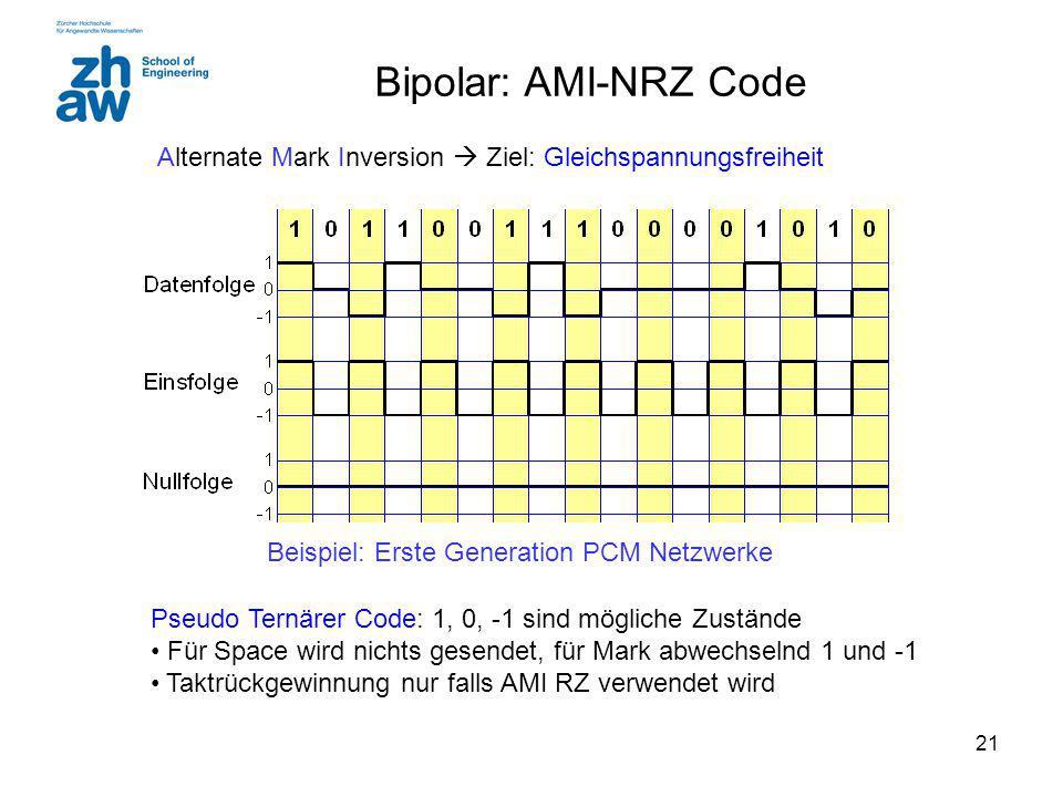 21 Bipolar: AMI-NRZ Code Alternate Mark Inversion  Ziel: Gleichspannungsfreiheit Pseudo Ternärer Code: 1, 0, -1 sind mögliche Zustände Für Space wird nichts gesendet, für Mark abwechselnd 1 und -1 Taktrückgewinnung nur falls AMI RZ verwendet wird Beispiel: Erste Generation PCM Netzwerke