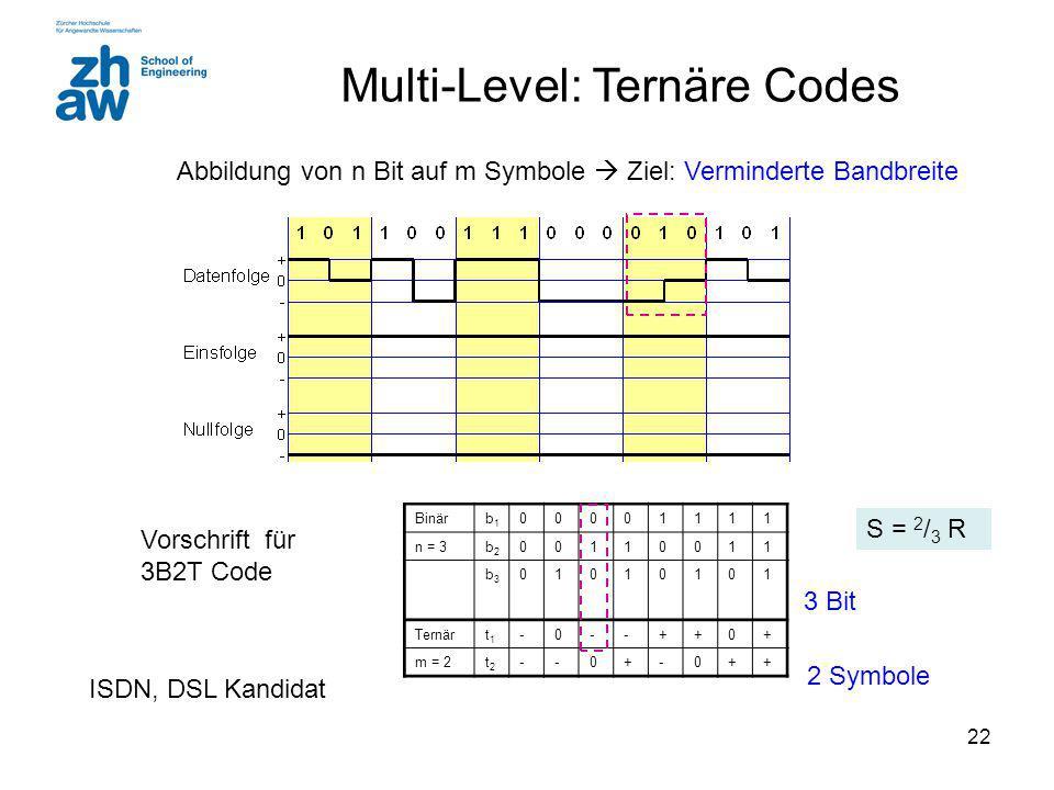 22 Multi-Level: Ternäre Codes Abbildung von n Bit auf m Symbole  Ziel: Verminderte Bandbreite Binärb1b1 00001111 n = 3b2b2 00110011 b3b3 01010101 Ternärt1t1 -0--++0+ m = 2t2t2 --0+-0++ Vorschrift für 3B2T Code ISDN, DSL Kandidat S = 2 / 3 R 3 Bit 2 Symbole