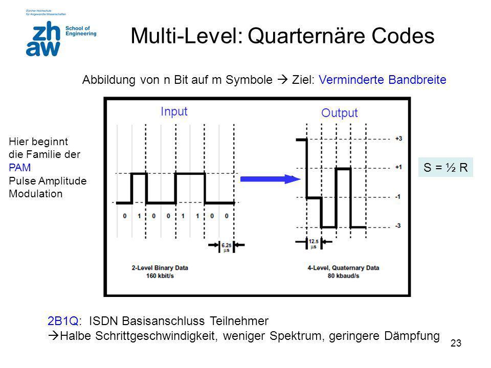 23 Multi-Level: Quarternäre Codes 2B1Q: ISDN Basisanschluss Teilnehmer  Halbe Schrittgeschwindigkeit, weniger Spektrum, geringere Dämpfung Abbildung von n Bit auf m Symbole  Ziel: Verminderte Bandbreite Input Output S = ½ R Hier beginnt die Familie der PAM Pulse Amplitude Modulation