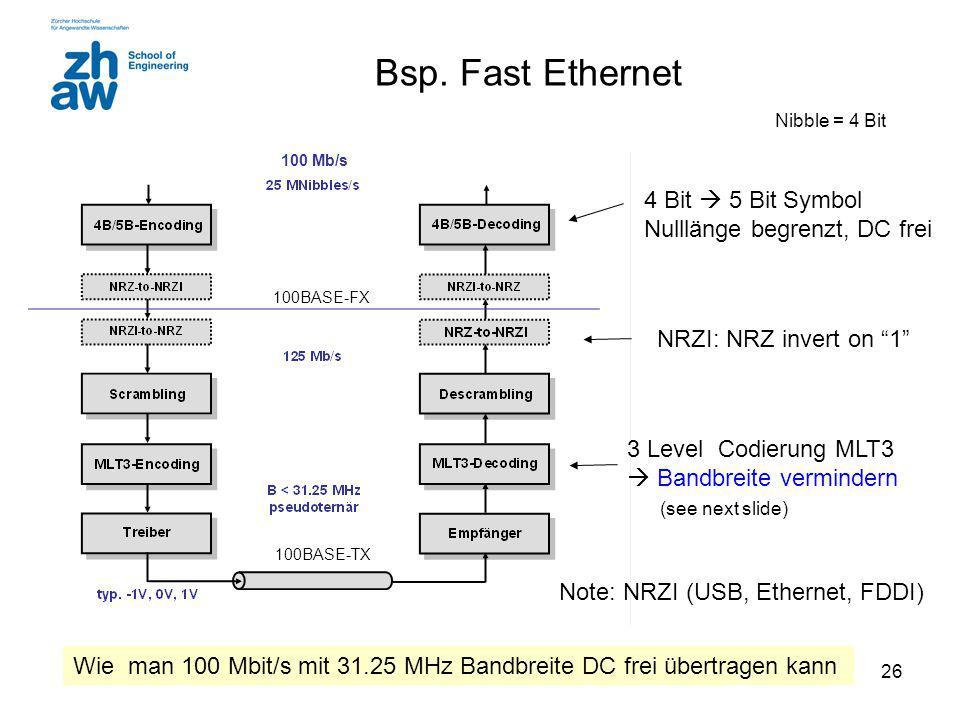"""26 Bsp. Fast Ethernet NRZI: NRZ invert on """"1"""" 4 Bit  5 Bit Symbol Nulllänge begrenzt, DC frei 100 Mb/s 3 Level Codierung MLT3  Bandbreite vermindern"""