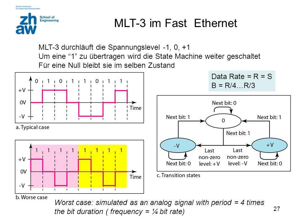 27 MLT-3 im Fast Ethernet MLT-3 durchläuft die Spannungslevel -1, 0, +1 Um eine 1 zu übertragen wird die State Machine weiter geschaltet Für eine Null bleibt sie im selben Zustand Worst case: simulated as an analog signal with period = 4 times the bit duration ( frequency = ¼ bit rate) Data Rate = R = S B = R/4…R/3