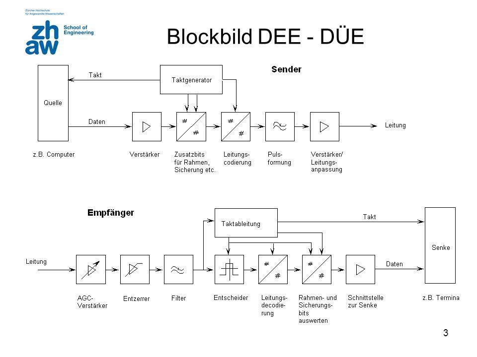 3 Blockbild DEE - DÜE