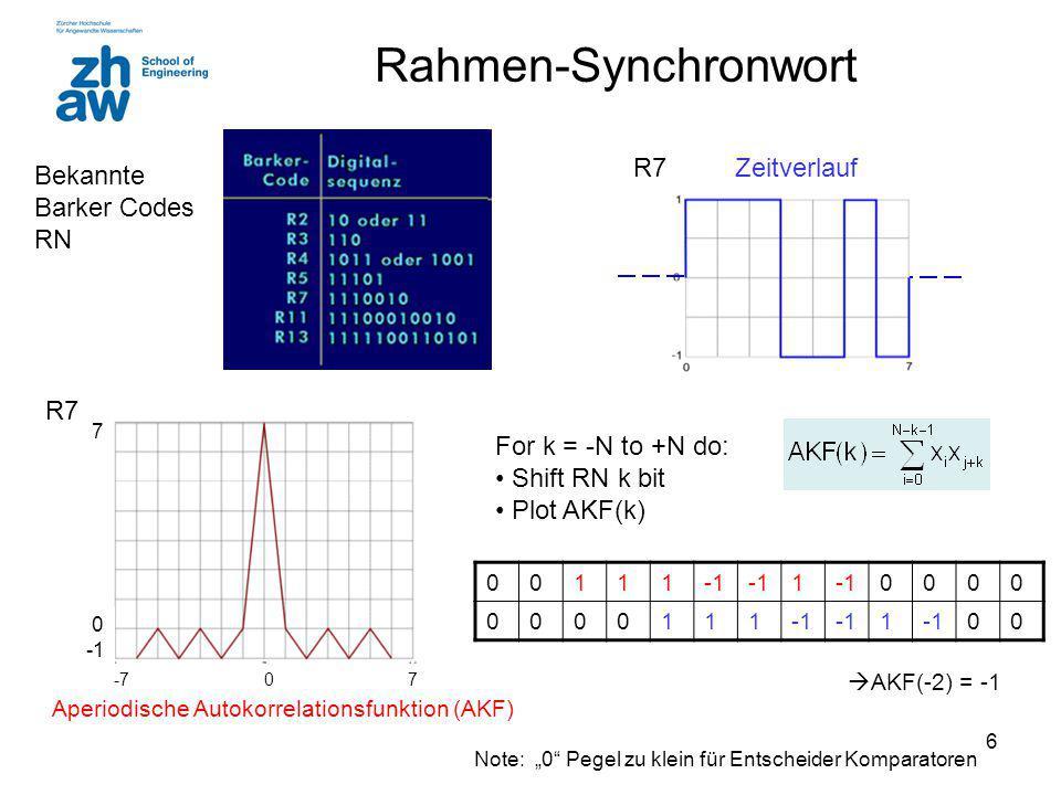 """6 Rahmen-Synchronwort Bekannte Barker Codes RN For k = -N to +N do: Shift RN k bit Plot AKF(k) Aperiodische Autokorrelationsfunktion (AKF) Zeitverlauf R7 00111 1 0000 0000111 1 00  AKF(-2) = -1 Note: """"0 Pegel zu klein für Entscheider Komparatoren 7 0 -7 0 7 R7"""