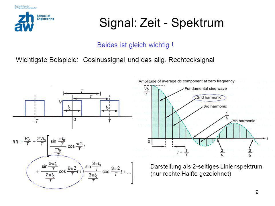 9 Signal: Zeit - Spektrum Wichtigste Beispiele: Cosinussignal und das allg. Rechtecksignal Darstellung als 2-seitiges Linienspektrum (nur rechte Hälft