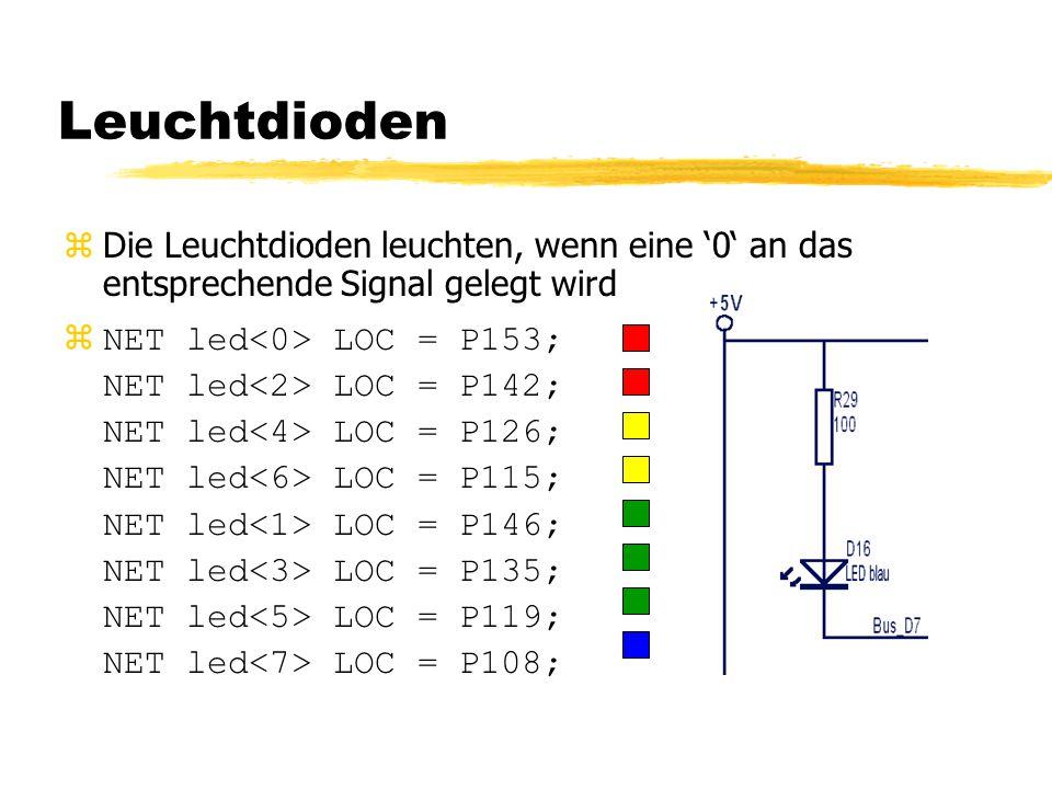 Leuchtdioden  Die Leuchtdioden leuchten, wenn eine '0' an das entsprechende Signal gelegt wird zNET led LOC = P153; NET led LOC = P142; NET led LOC = P126; NET led LOC = P115; NET led LOC = P146; NET led LOC = P135; NET led LOC = P119; NET led LOC = P108;