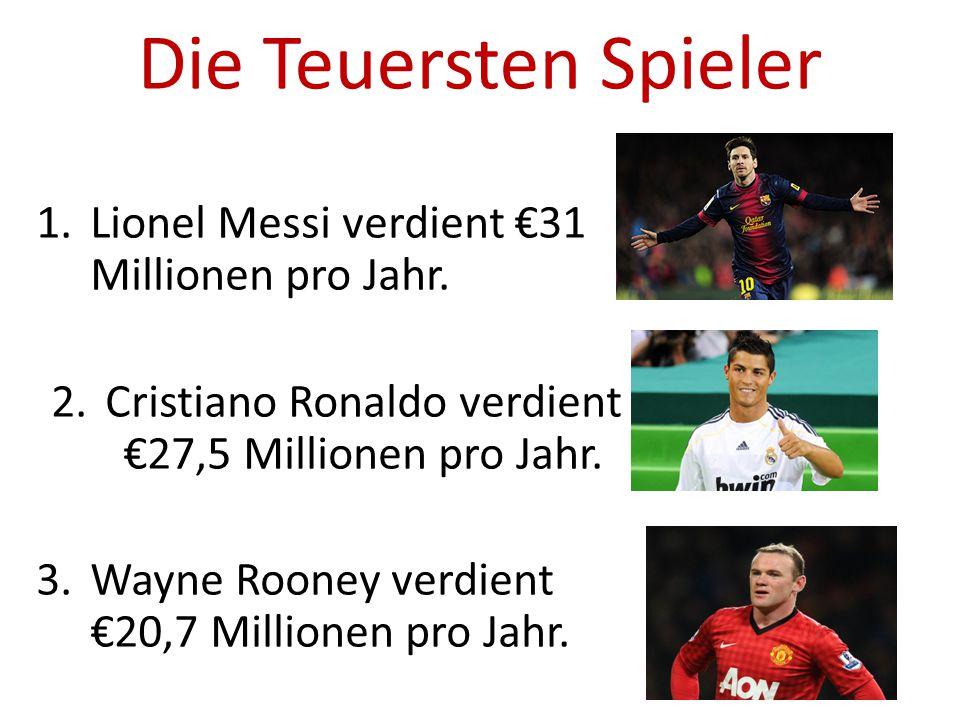 Die Teuersten Spieler 1.Lionel Messi verdient €31 Millionen pro Jahr.