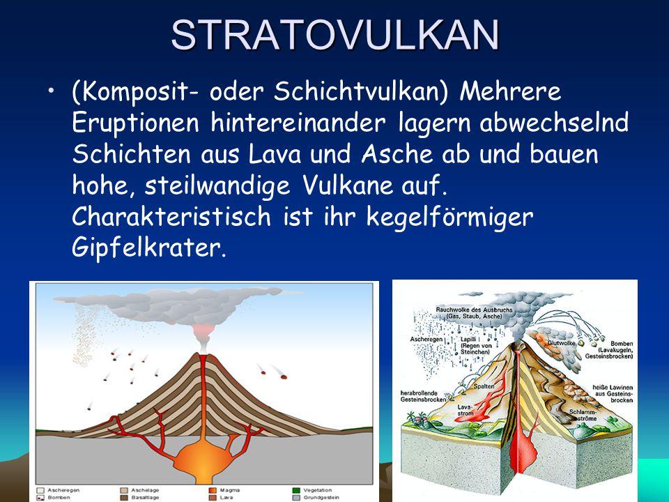 SCHLACKENKEGEL. Die herausgeschleuderten Asche- und Schlackemassen bilden rings um den Gipfelschlot des Kraters Hügel. Mitunter enden die schwach expl