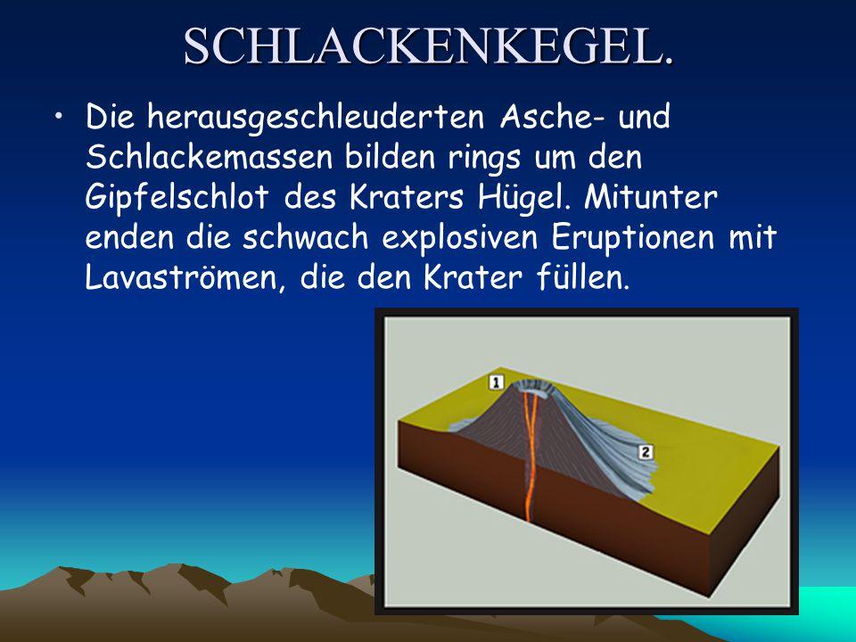 VULKANTYPEN Vulkane werden unterteilt nach Gesteinsart, äusserer Form und ihrer Eruptionsgeschichte. Auch die Bedingungen an der Erdoberfläche während