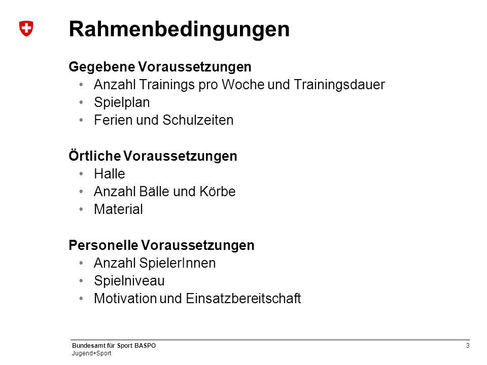 3 Bundesamt für Sport BASPO Jugend+Sport Rahmenbedingungen Gegebene Voraussetzungen Anzahl Trainings pro Woche und Trainingsdauer Spielplan Ferien und