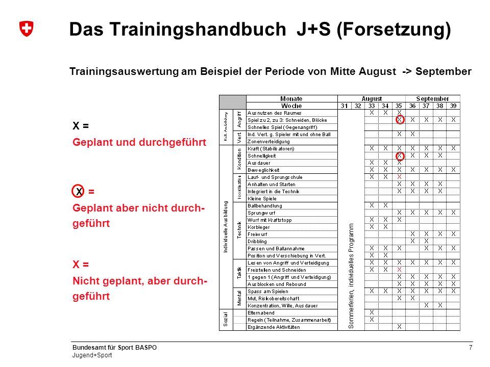 7 Bundesamt für Sport BASPO Jugend+Sport Das Trainingshandbuch J+S (Forsetzung) Trainingsauswertung am Beispiel der Periode von Mitte August -> Septem