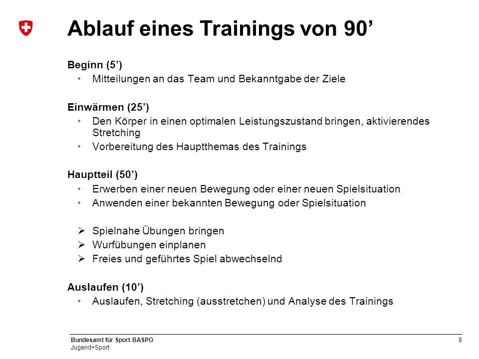 8 Bundesamt für Sport BASPO Jugend+Sport Beginn (5') Mitteilungen an das Team und Bekanntgabe der Ziele Einwärmen (25') Den Körper in einen optimalen