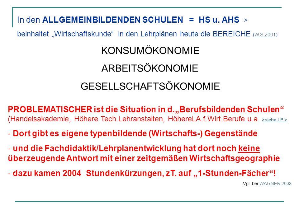 """In den ALLGEMEINBILDENDEN SCHULEN = HS u. AHS > beinhaltet """"Wirtschaftskunde"""" in den Lehrplänen heute die BEREICHE (W.S.2001)W.S.2001 KONSUMÖKONOMIE A"""