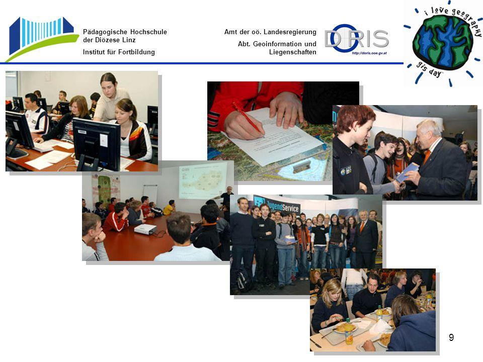 Pädagogische Hochschule der Diözese Linz Institut für Fortbildung Amt der oö.