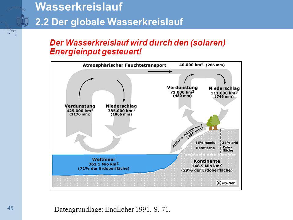 45 Datengrundlage: Endlicher 1991, S. 71. Wasserkreislauf 2.2 Der globale Wasserkreislauf Der Wasserkreislauf wird durch den (solaren) Energieinput ge