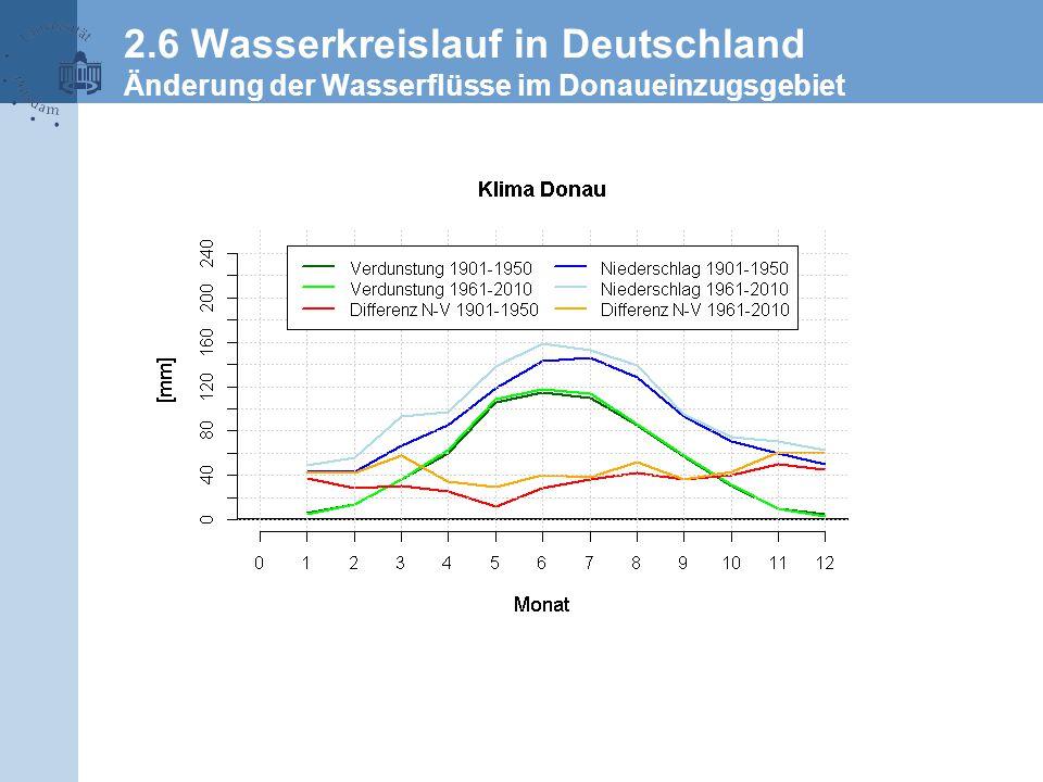 2.6 Wasserkreislauf in Deutschland Änderung der Wasserflüsse im Donaueinzugsgebiet