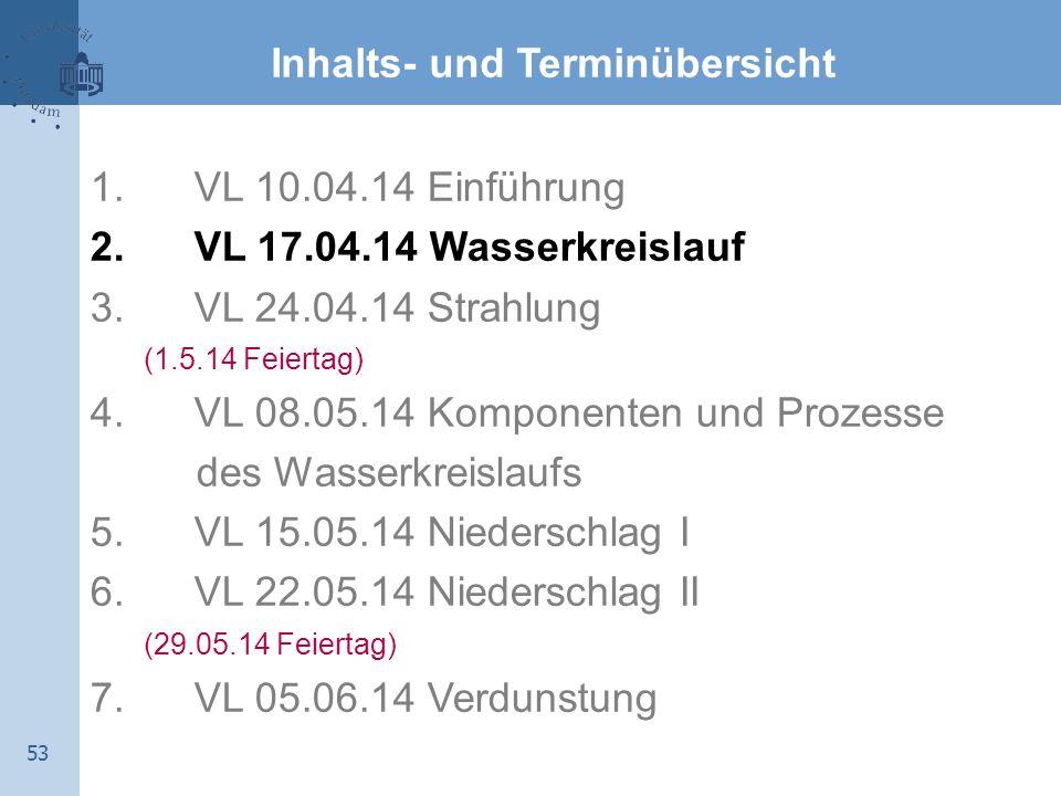 53 Inhalts- und Terminübersicht 1. VL 10.04.14 Einführung 2. VL 17.04.14 Wasserkreislauf 3. VL 24.04.14 Strahlung (1.5.14 Feiertag) 4. VL 08.05.14 Kom