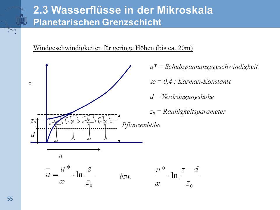 55 Windgeschwindigkeiten für geringe Höhen (bis ca. 20m) z z0z0 d u Pflanzenhöhe u* = Schubspannungsgeschwindigkeit ӕ = 0,4 ; Karman-Konstante d = Ver