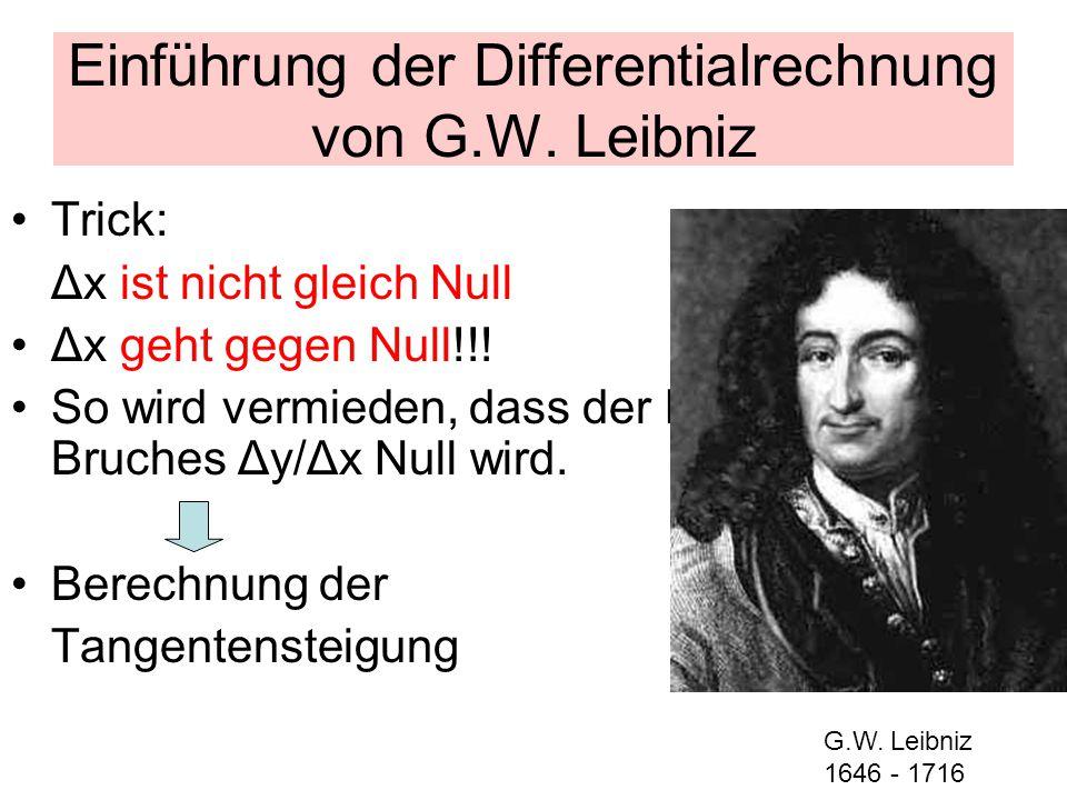 Einführung der Differentialrechnung von G.W. Leibniz Trick: Δx ist nicht gleich Null Δx geht gegen Null!!! So wird vermieden, dass der Nenner des Bruc