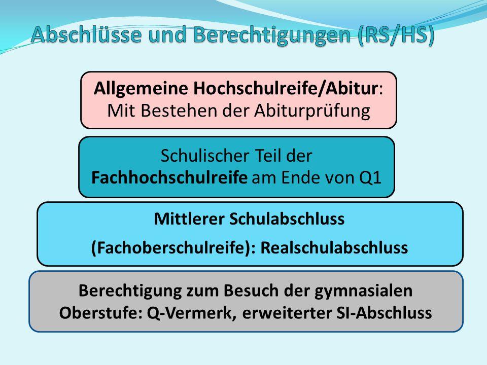 Allgemeine Hochschulreife/Abitur: Mit Bestehen der Abiturprüfung Schulischer Teil der Fachhochschulreife am Ende von Q1 Mittlerer Schulabschluss (MSA)