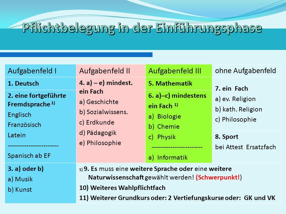 EF.1EF.2Q1.1Q1.2Q2.1Q2.2 Deutsch Musik/Kunst/Literatur Fremdsprache 1 ( bzw. 2 ) Gesellschaftswissenschaft Je 2GK GE/SW Mathematik Naturwissenschaft 1