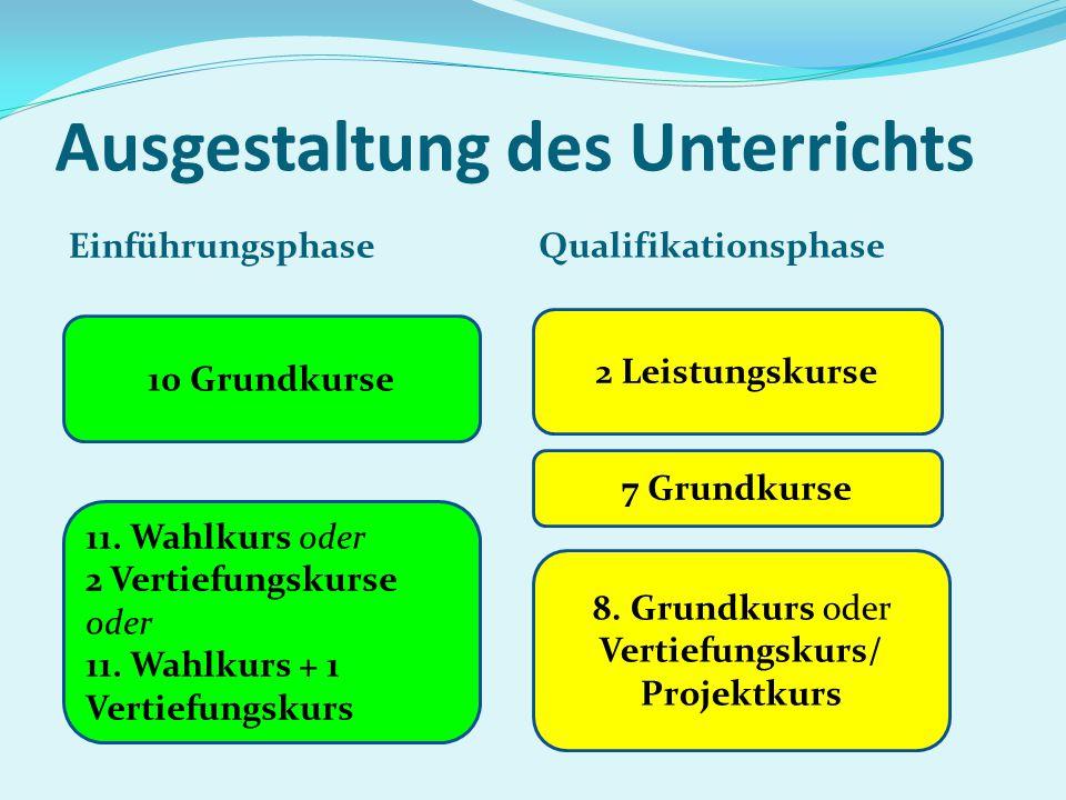 Aufgabenfeld IAufgabenfeld IIAufgabenfeld III ohne Aufgabenfeld 1. Deutsch 4. a) – e) mindest. ein Fach a) Geschichte b) Sozialwissensch. c) Erdkunde
