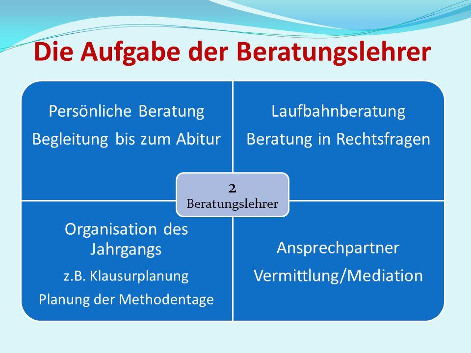 Block I: Leistungen aus Q1 und Q2 Abiturdurchschnittsnote Block II: Abiturbereich 200 – 600 Punkte 100 – 300 Punkte Die Gesamtqualifikation