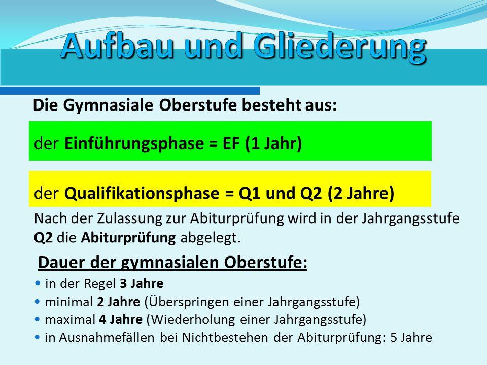 1.Fach LK s Prüfungsergebnis fünffach 2. Fach LK s 3.