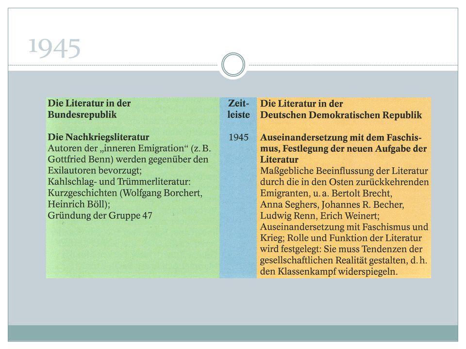VON IDEOLOGIE ÜBER REGIMESKEPSIS ZUM DISSENS Literatur der DDR Vorlesung 17 Literatur der DDR