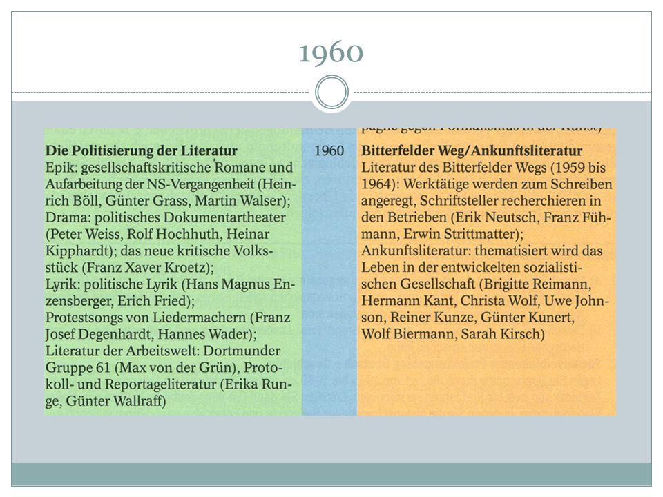 GEGENWARTSSTÜCKE: HARALD HAUSER: AM ENDE DER NACHT (1955) HEINER MÜLLER: DER LOHNDRÜCKER (1956) HELMUT BAIERL: FRAU FLINZ (1961) HELMUT SAKOWSKI: STEINE IM WEG (1960) PETER HACKS (1928-2003) Literatur des Abschieds und der Ankunft