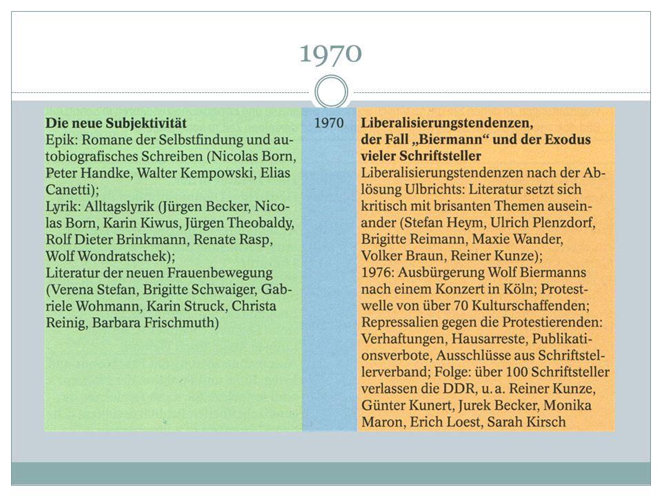 """Literatur des Abschieds und der Ankunft Regina Hastedt: Die Tage mit Sepp Zach (1959) Brigitte Reimann: Ankunft im Alltag (1961); Die Geschwister (1963) Karl Heinz Jakobs: Beschreibungen eines Sommers (1961) Joachim Wohlgemuth: Egon und das achte Weltwunder (1961) Erwin Strittmatter: Katzgraben Motiv: Individuelle Ankunft im Sozialismus und individuelle Gründe für die Entscheidung zum Sozialismus (""""realer Sozialismus )."""
