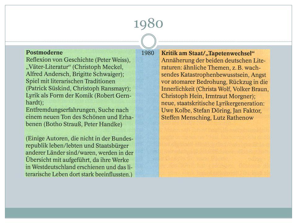 1989 Bedingt durch den politischen Wandel in der Sowjetunion werden auch in der DDR Kräfte gegen die sozialistische Staatsstruktur gestärkt;  Massenflucht.