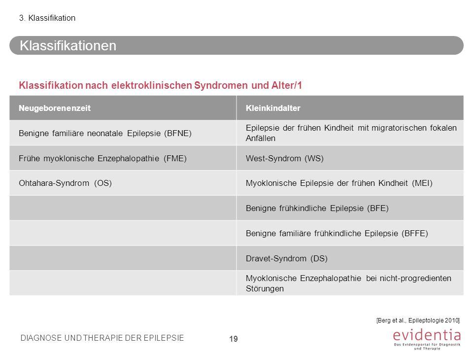 Klassifikation nach elektroklinischen Syndromen und Alter/1 NeugeborenenzeitKleinkindalter Benigne familiäre neonatale Epilepsie (BFNE) Epilepsie der