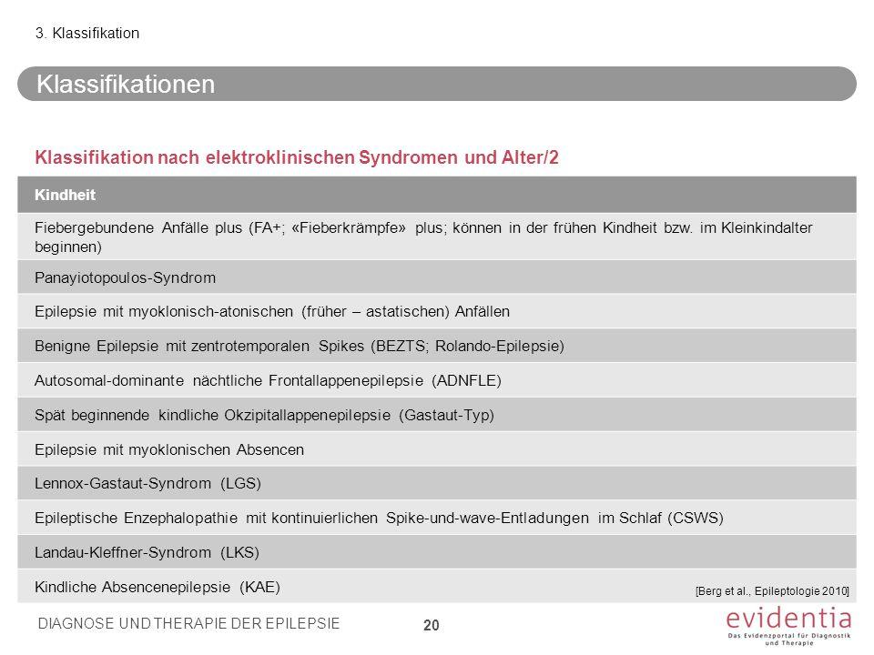 Klassifikation nach elektroklinischen Syndromen und Alter/2 Kindheit Fiebergebundene Anfälle plus (FA+; «Fieberkrämpfe» plus; können in der frühen Kin