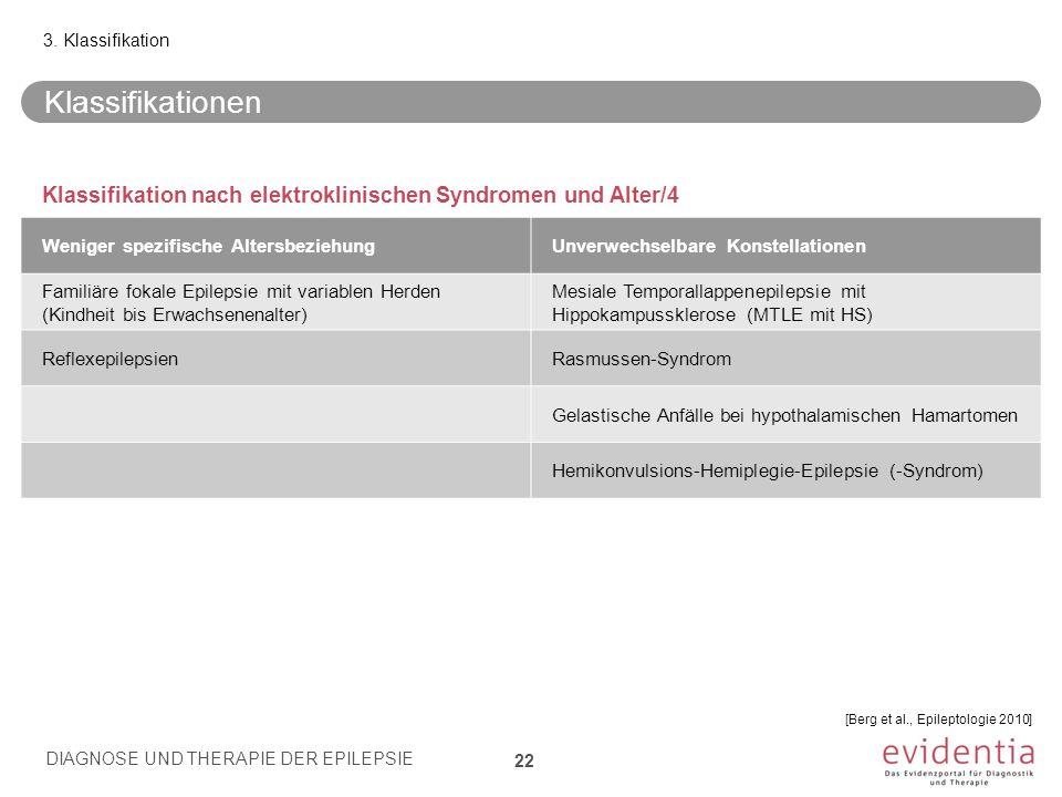 Klassifikationen DIAGNOSE UND THERAPIE DER EPILEPSIE 22 3. Klassifikation Klassifikation nach elektroklinischen Syndromen und Alter/4 Weniger spezifis