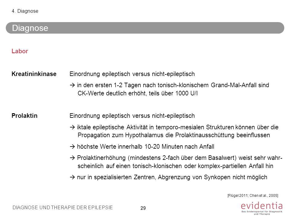 Labor KreatininkinaseEinordnung epileptisch versus nicht-epileptisch  in den ersten 1-2 Tagen nach tonisch-klonischem Grand-Mal-Anfall sind CK-Werte