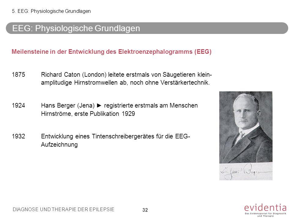 Meilensteine in der Entwicklung des Elektroenzephalogramms (EEG) 1875Richard Caton (London) leitete erstmals von Säugetieren klein- amplitudige Hirnst