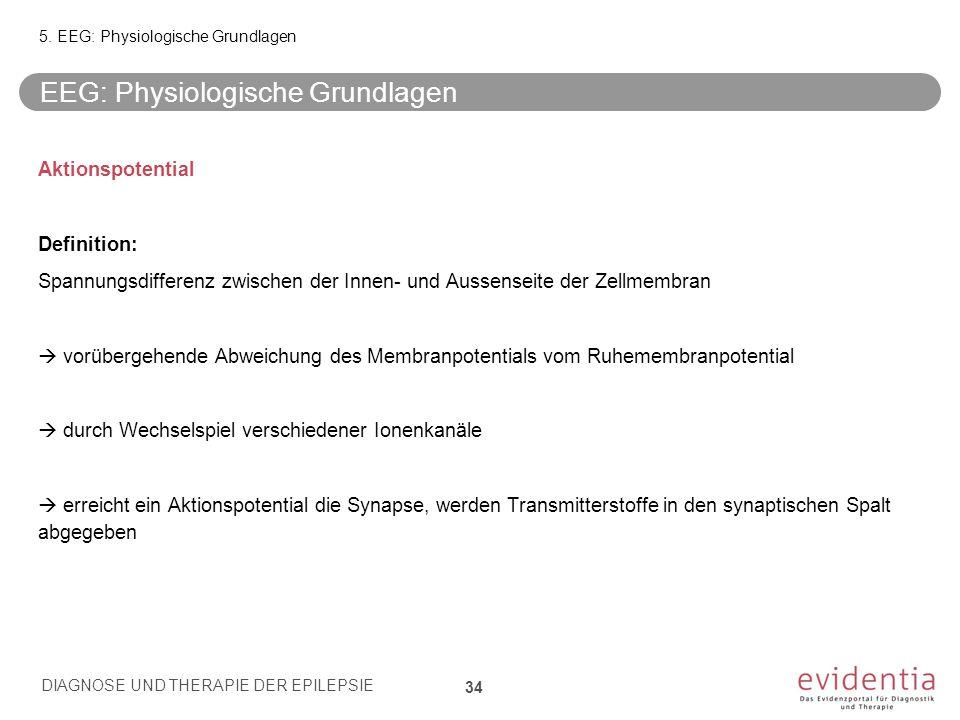 Aktionspotential Definition: Spannungsdifferenz zwischen der Innen- und Aussenseite der Zellmembran  vorübergehende Abweichung des Membranpotentials