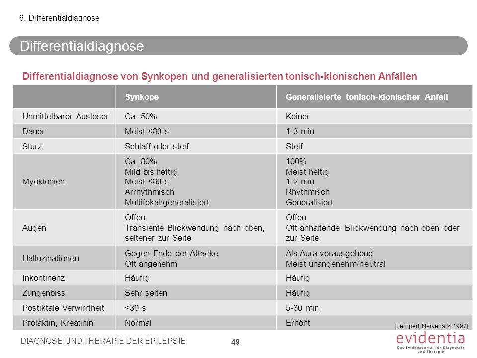 Differentialdiagnose von Synkopen und generalisierten tonisch-klonischen Anfällen SynkopeGeneralisierte tonisch-klonischer Anfall Unmittelbarer Auslös