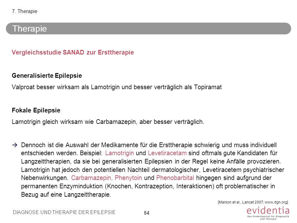 Vergleichsstudie SANAD zur Ersttherapie Generalisierte Epilepsie Valproat besser wirksam als Lamotrigin und besser verträglich als Topiramat Fokale Ep