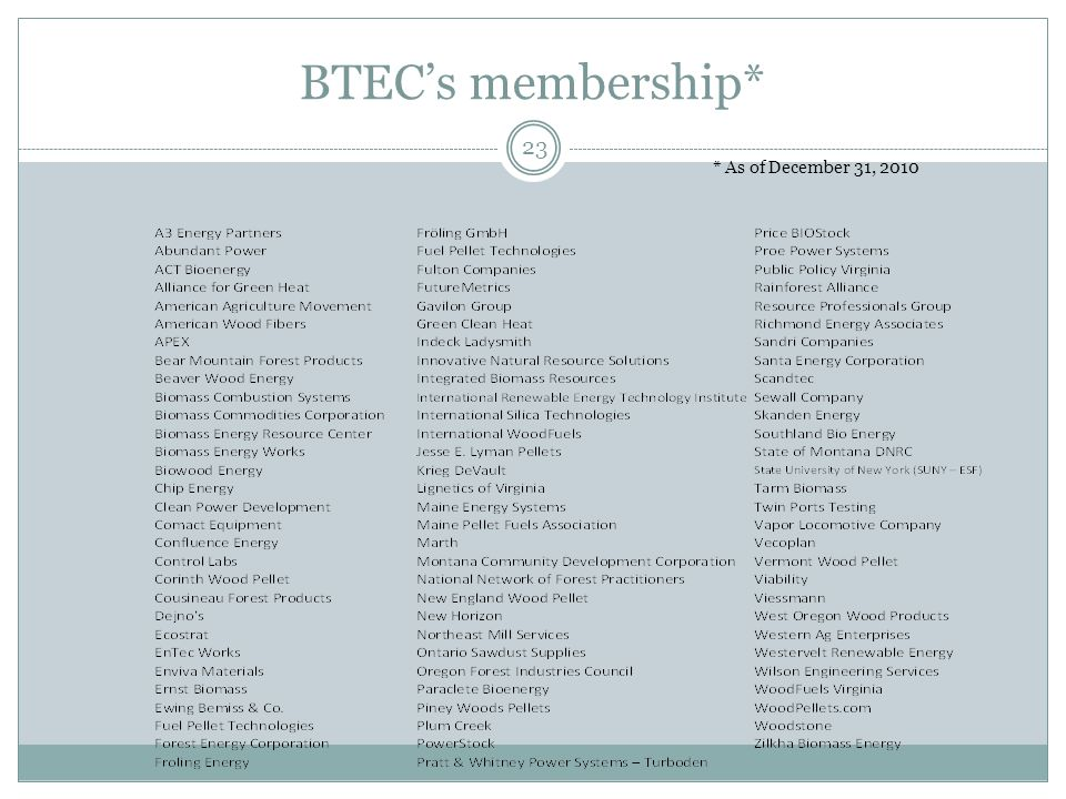 BTEC's membership* 23 * As of December 31, 2010