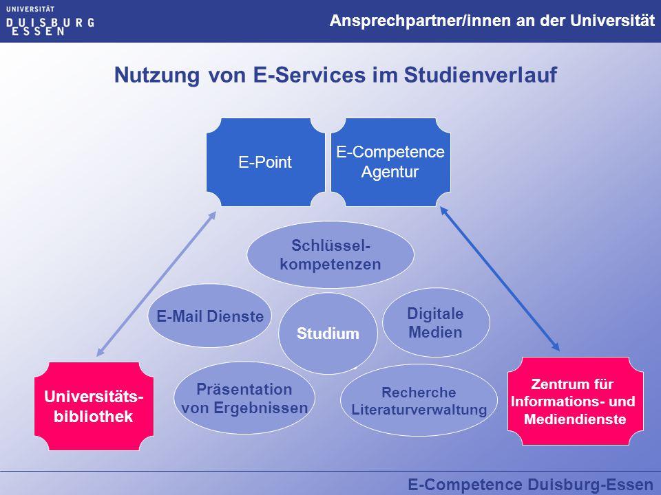 E-Competence Duisburg-Essen Ansprechpartner/innen an der Universität Nutzung von E-Services im Studienverlauf Studium Schlüssel- kompetenzen Digitale