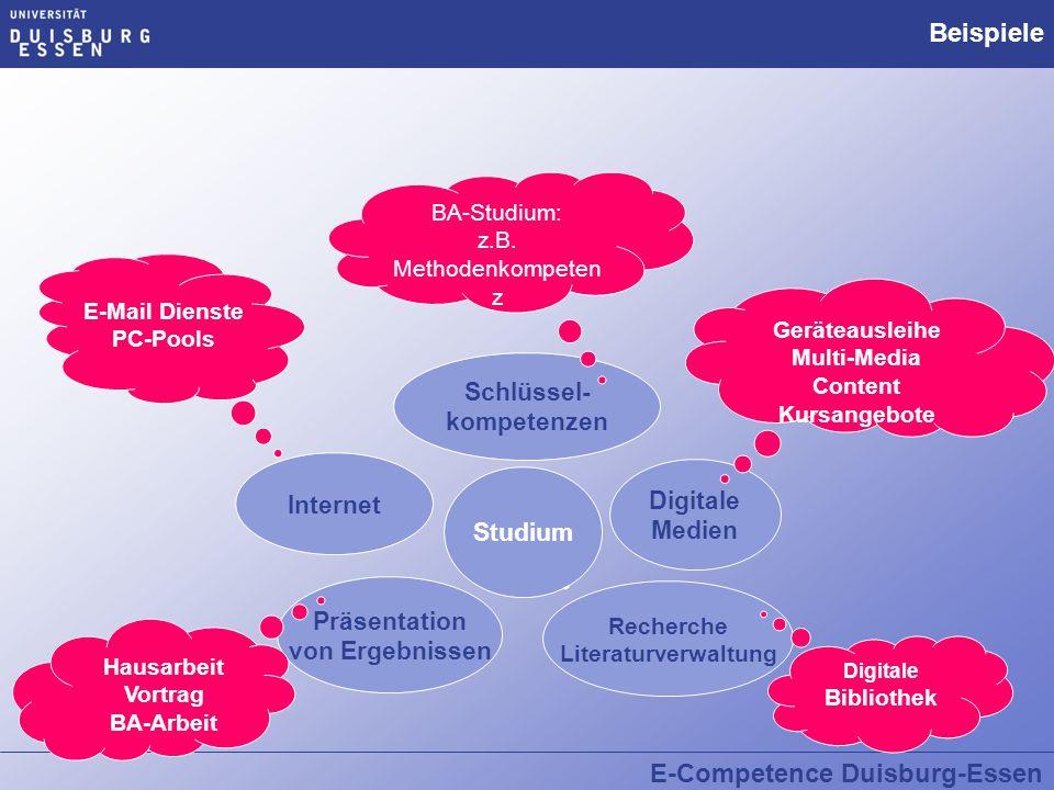 E-Competence Duisburg-Essen Beispiele Studium Schlüssel- kompetenzen Digitale Medien Recherche Literaturverwaltung Präsentation von Ergebnissen Intern